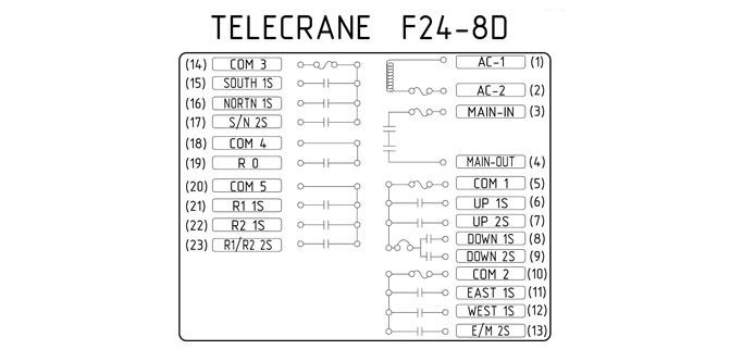 пример реализации синхронного радиоуправления кранами