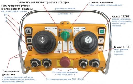 Схема подключения джойстик 24-60 TELECRANE